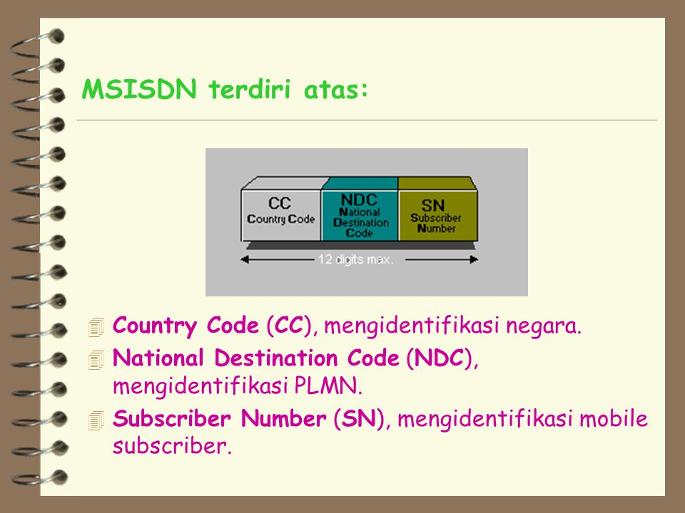 MSISDN terdiri atas: Country Code (CC), mengidentifikasi negara.