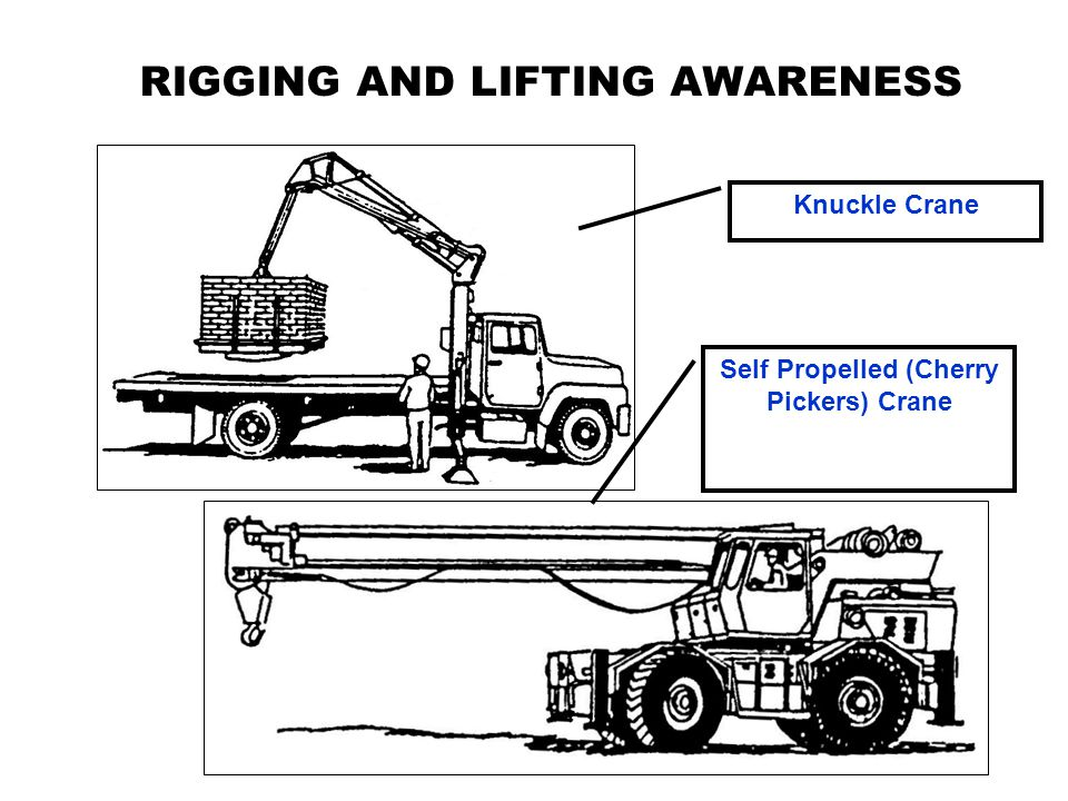 RIGGING AND LIFTING AWARENESS Self Propelled (Cherry Pickers) Crane