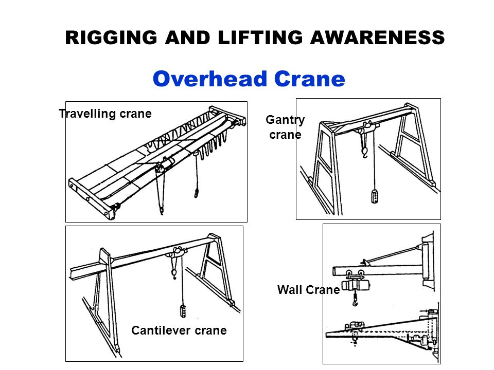 RIGGING AND LIFTING AWARENESS