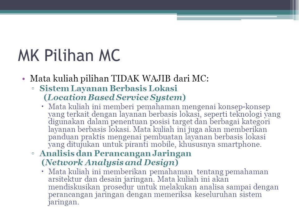 MK Pilihan MC Mata kuliah pilihan TIDAK WAJIB dari MC: