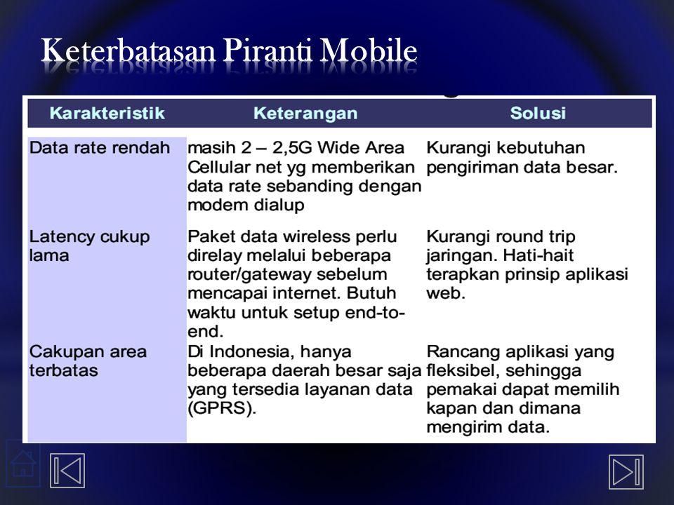 Keterbatasan Piranti Mobile