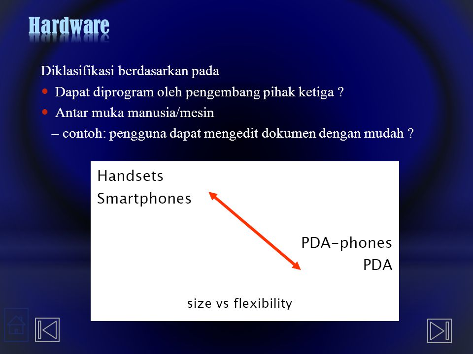 Hardware Diklasifikasi berdasarkan pada
