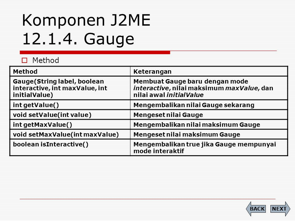 Komponen J2ME 12.1.4. Gauge Method Method Keterangan