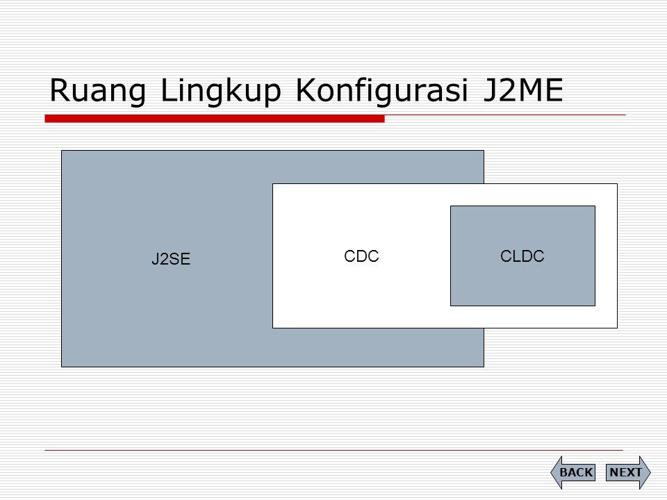 Ruang Lingkup Konfigurasi J2ME