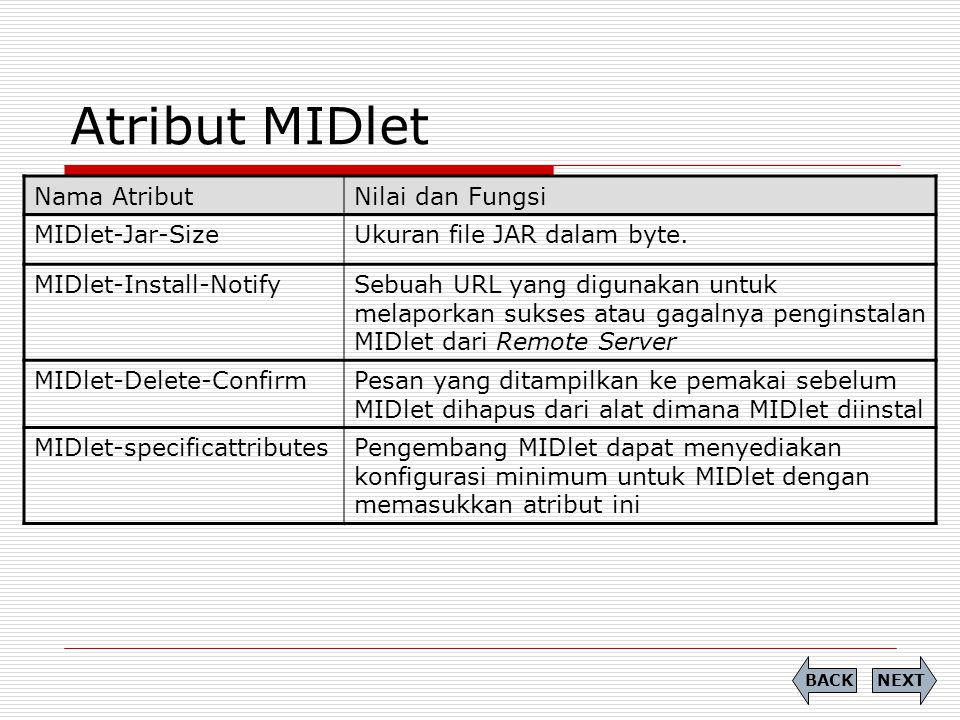 Atribut MIDlet Nama Atribut Nilai dan Fungsi MIDlet-Jar-Size