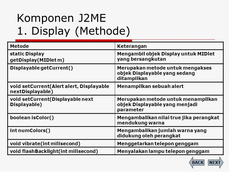 Komponen J2ME 1. Display (Methode)