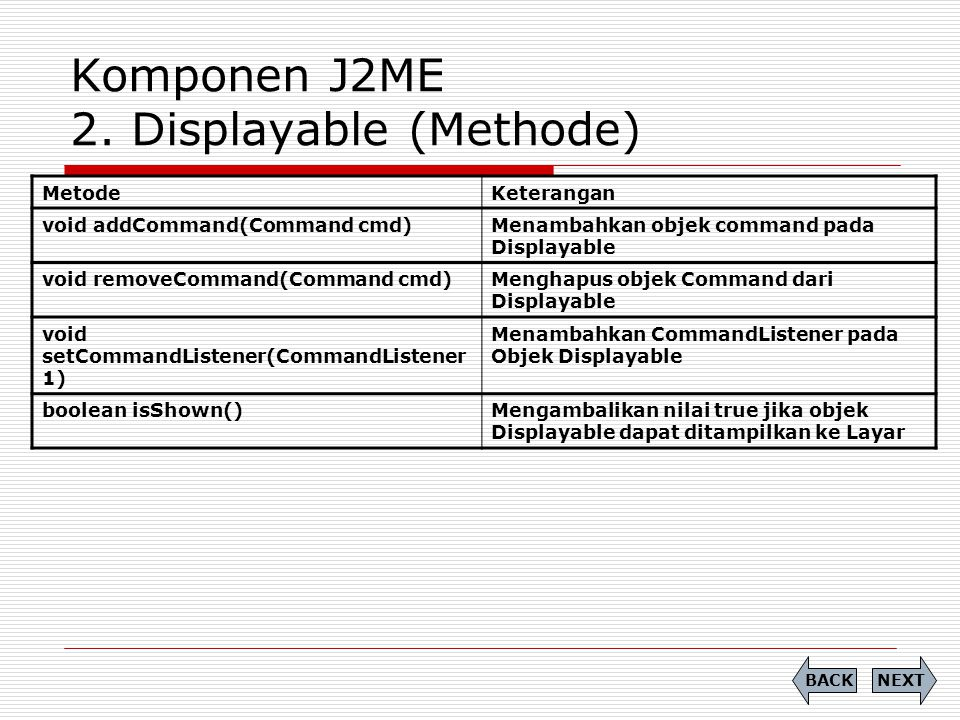 Komponen J2ME 2. Displayable (Methode)