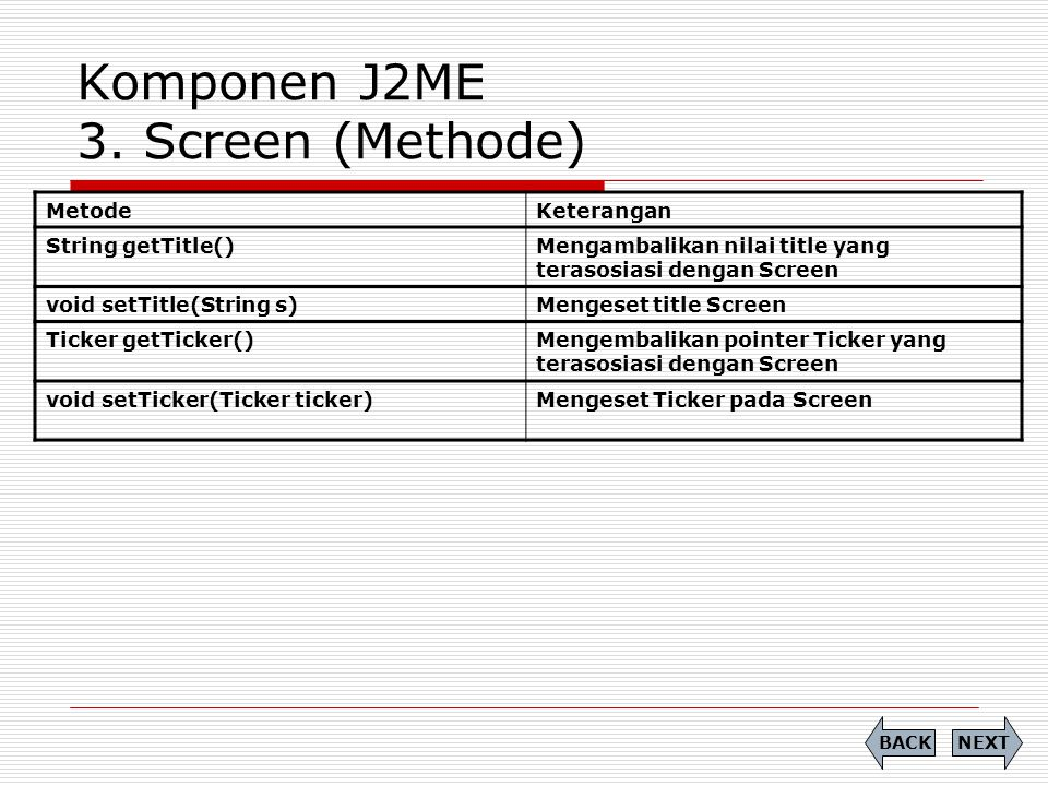 Komponen J2ME 3. Screen (Methode)