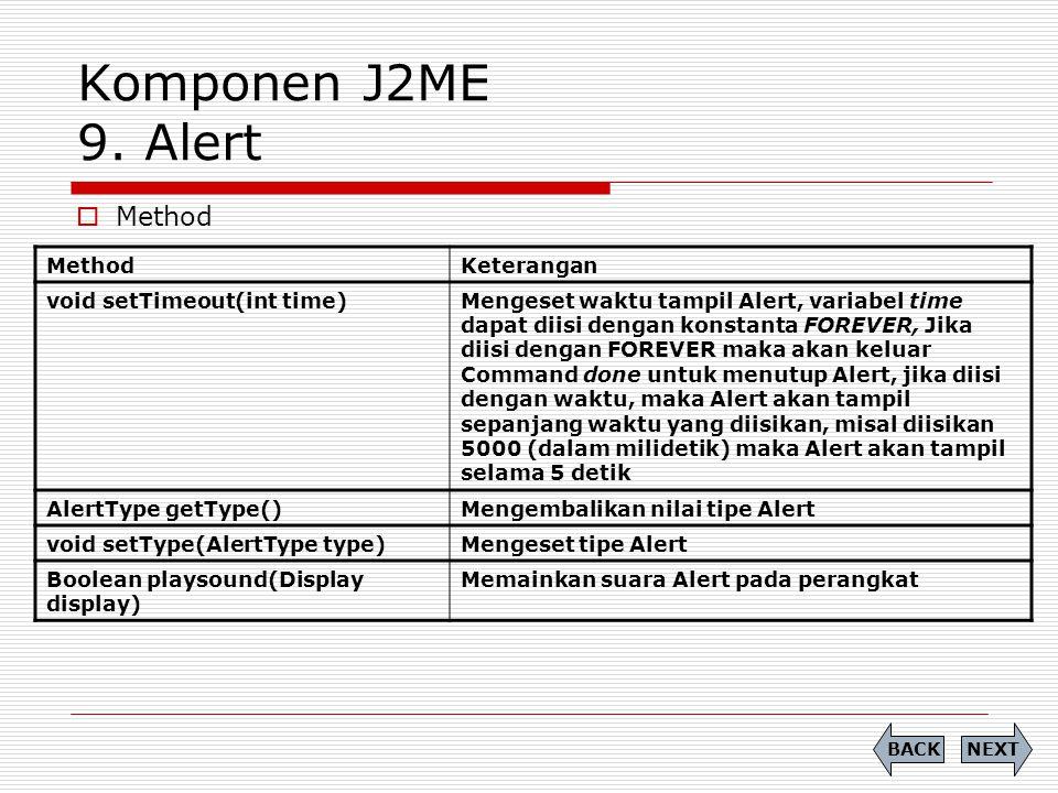 Komponen J2ME 9. Alert Method Method Keterangan