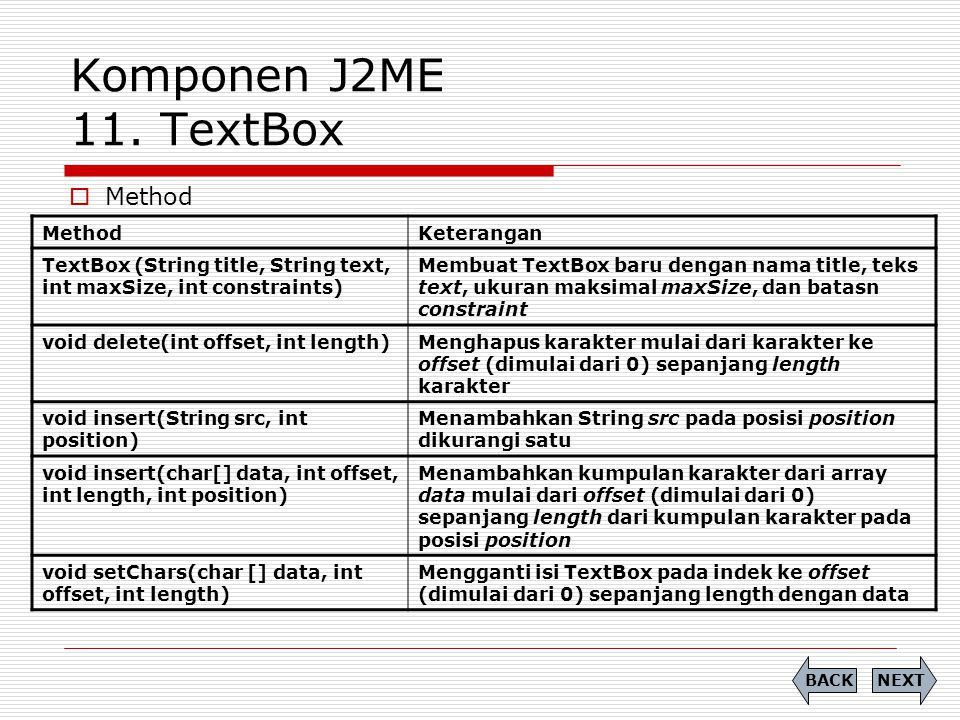 Komponen J2ME 11. TextBox Method Method Keterangan