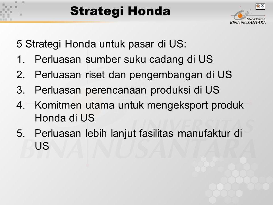Strategi Honda 5 Strategi Honda untuk pasar di US: