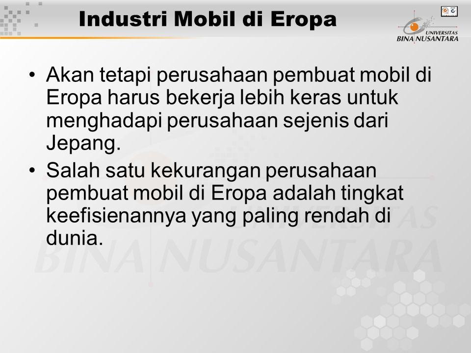 Industri Mobil di Eropa