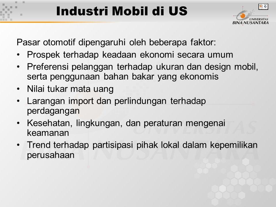 Industri Mobil di US Pasar otomotif dipengaruhi oleh beberapa faktor: