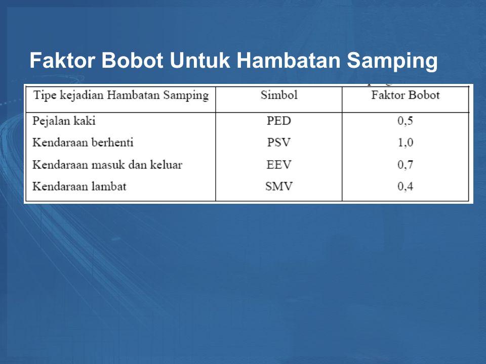 Faktor Bobot Untuk Hambatan Samping