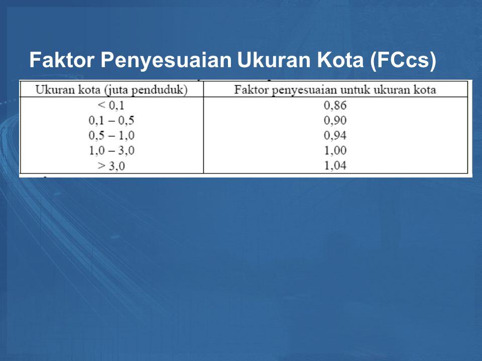 Faktor Penyesuaian Ukuran Kota (FCcs)