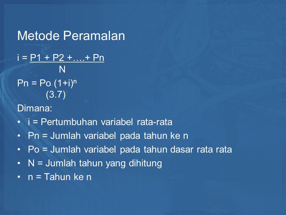 Metode Peramalan i = P1 + P2 +….+ Pn N Pn = Po (1+i)n (3.7) Dimana: