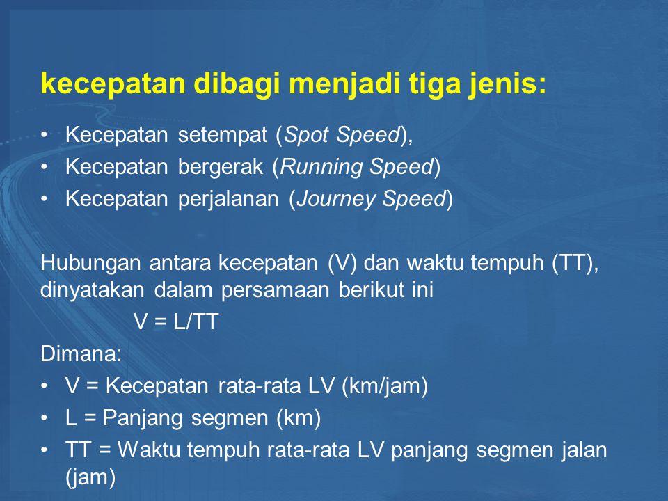 kecepatan dibagi menjadi tiga jenis: