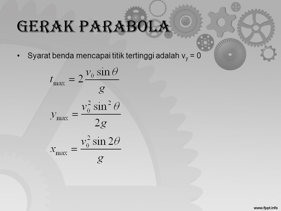 Gerak Parabola Syarat benda mencapai titik tertinggi adalah vy = 0