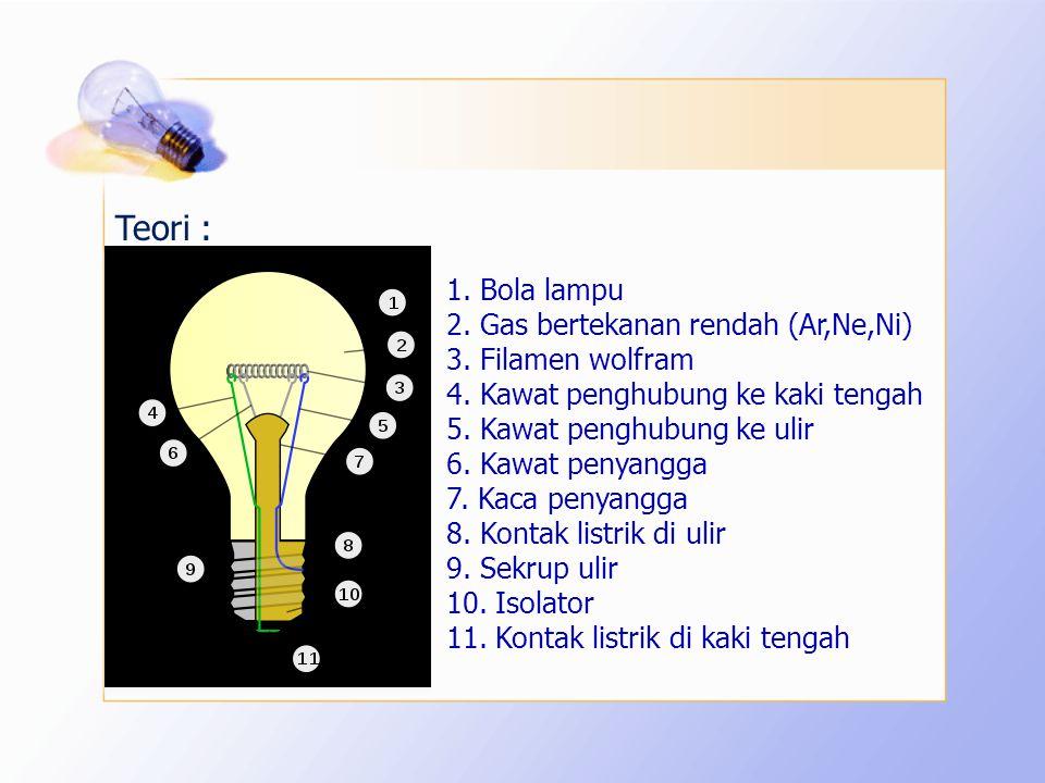 Teori : 1. Bola lampu 2. Gas bertekanan rendah (Ar,Ne,Ni)
