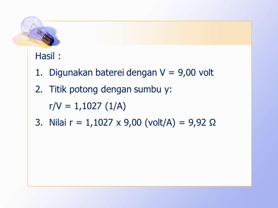 Hasil : Digunakan baterei dengan V = 9,00 volt.