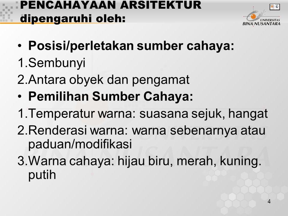 PENCAHAYAAN ARSITEKTUR dipengaruhi oleh: