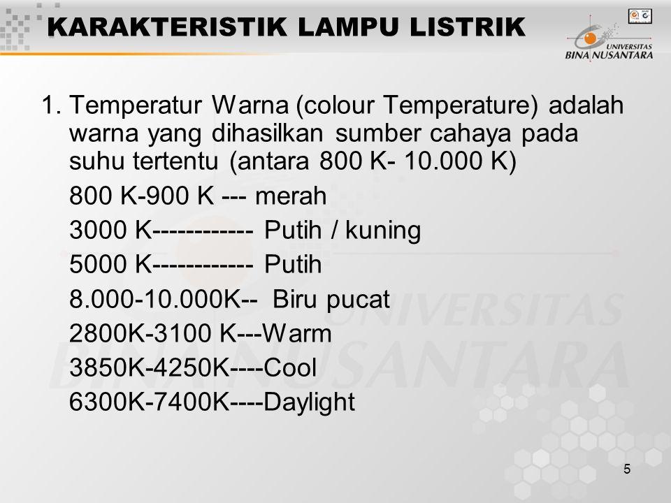 KARAKTERISTIK LAMPU LISTRIK