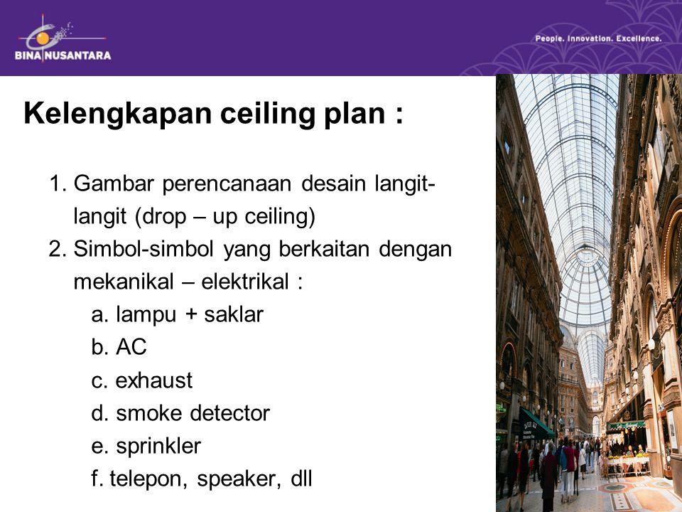 Kelengkapan ceiling plan :