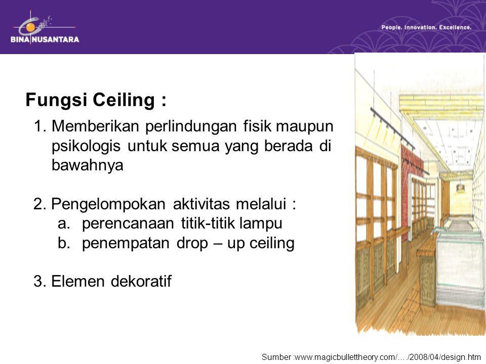 Fungsi Ceiling : Memberikan perlindungan fisik maupun psikologis untuk semua yang berada di bawahnya.