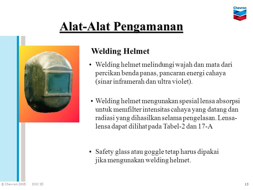 Alat-Alat Pengamanan Welding Helmet