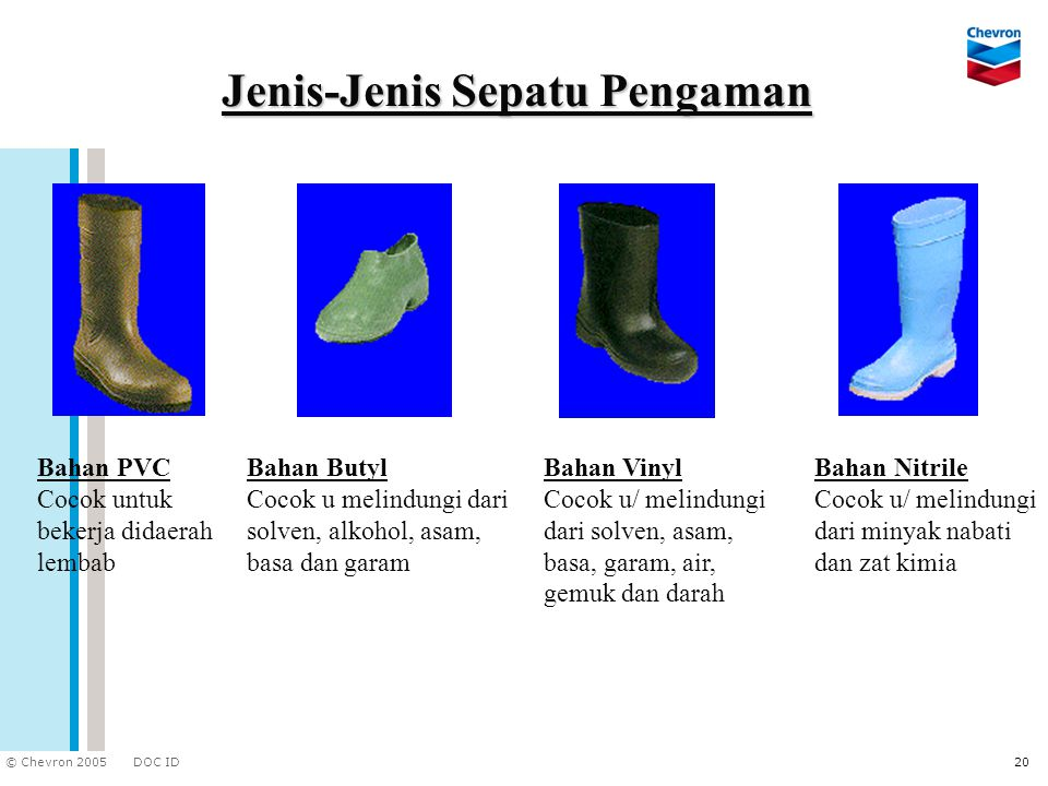 Jenis-Jenis Sepatu Pengaman