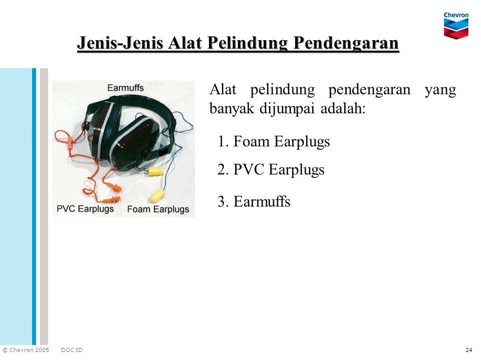 Jenis-Jenis Alat Pelindung Pendengaran
