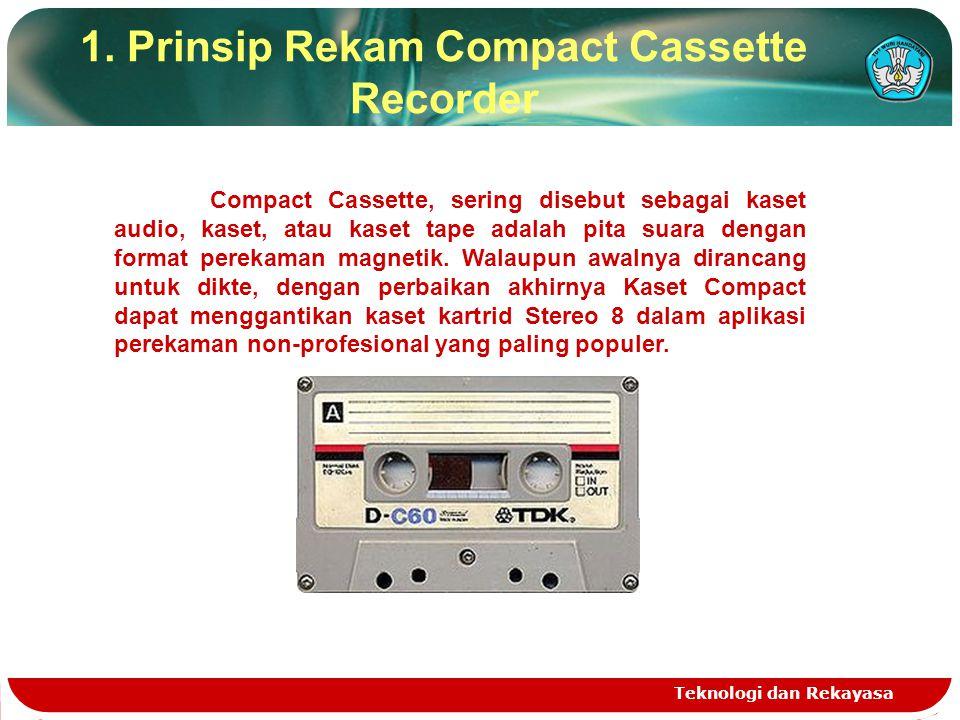 1. Prinsip Rekam Compact Cassette Recorder