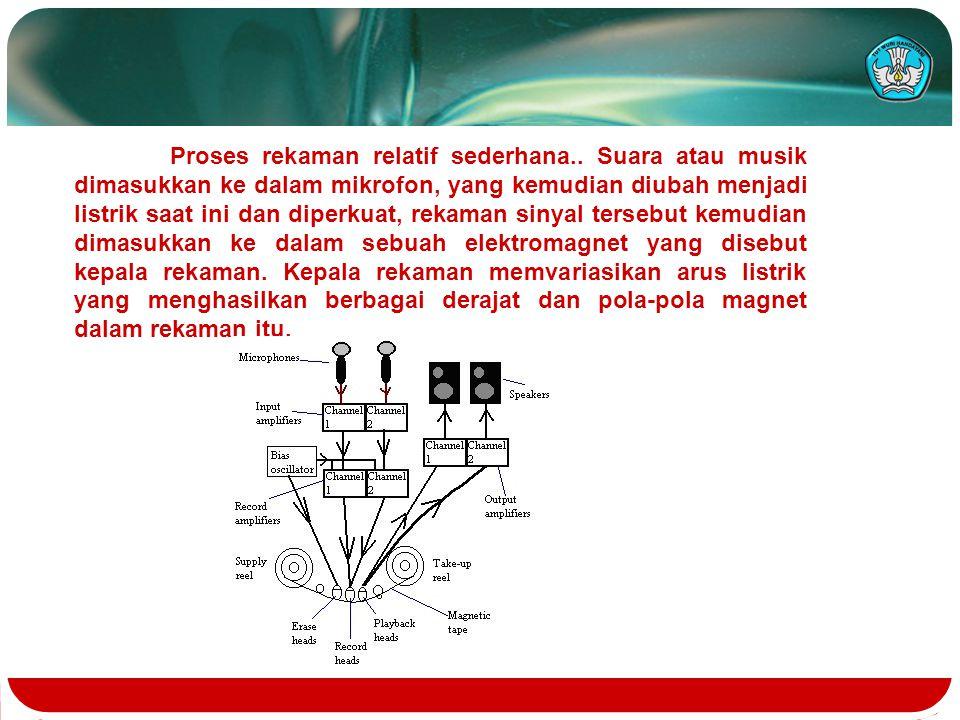 Proses rekaman relatif sederhana