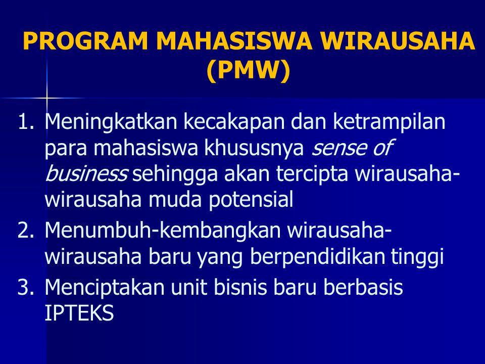 PROGRAM MAHASISWA WIRAUSAHA (PMW)