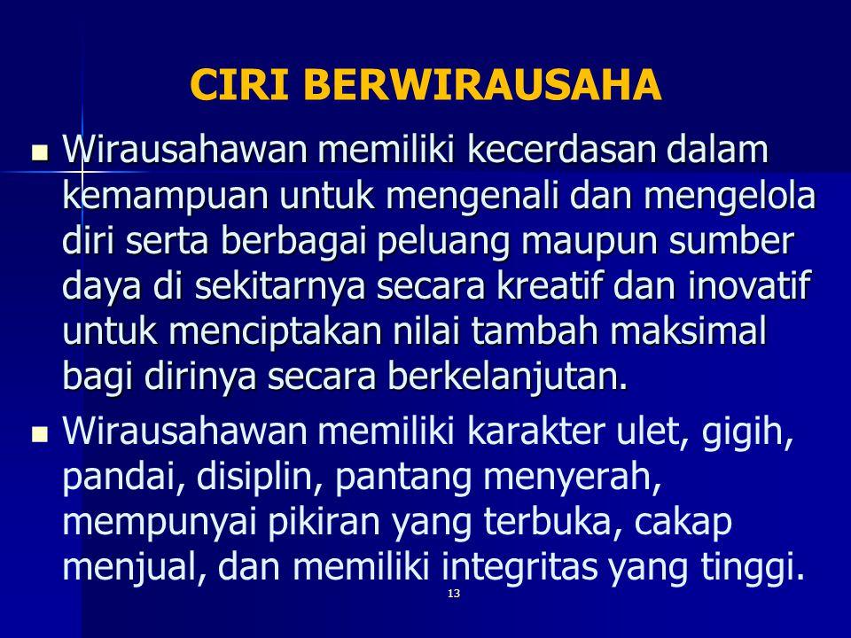 CIRI BERWIRAUSAHA