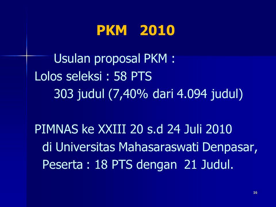PKM 2010