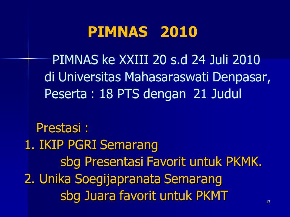 PIMNAS 2010