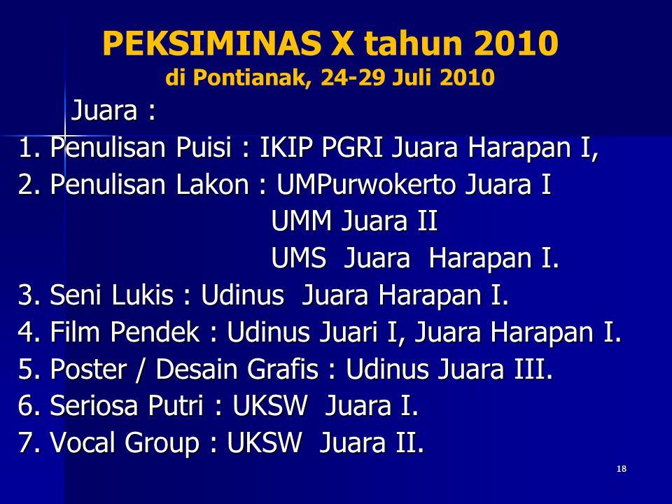 PEKSIMINAS X tahun 2010 di Pontianak, 24-29 Juli 2010