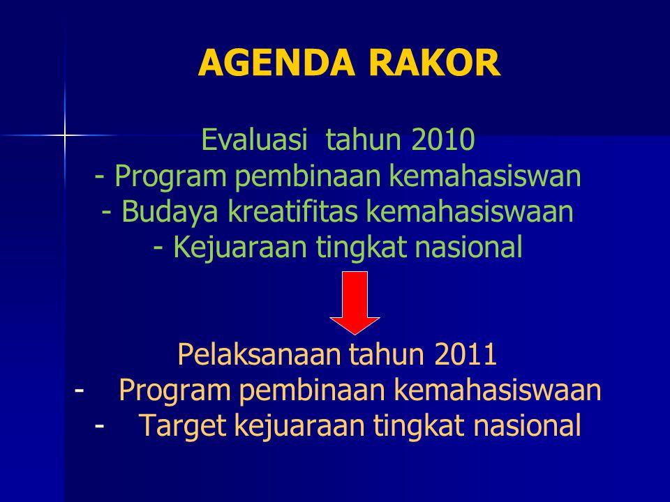 AGENDA RAKOR Evaluasi tahun 2010 - Program pembinaan kemahasiswan