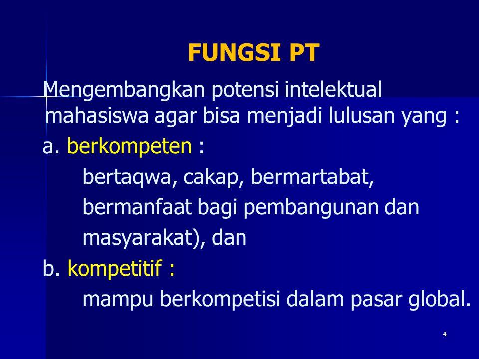 FUNGSI PT