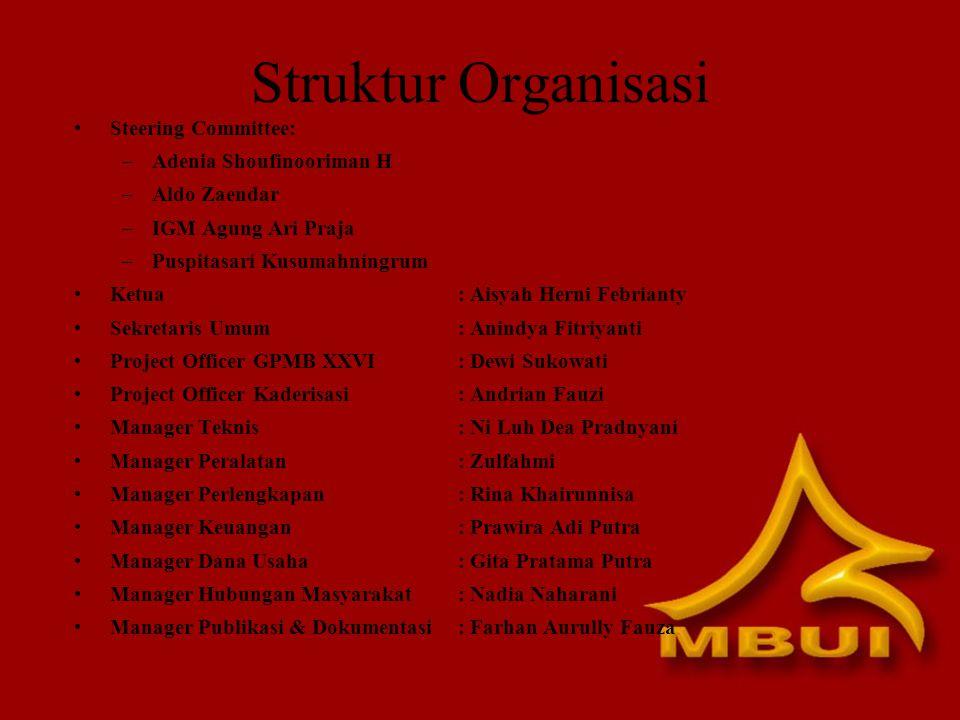 Struktur Organisasi Steering Committee: Adenia Shoufinooriman H