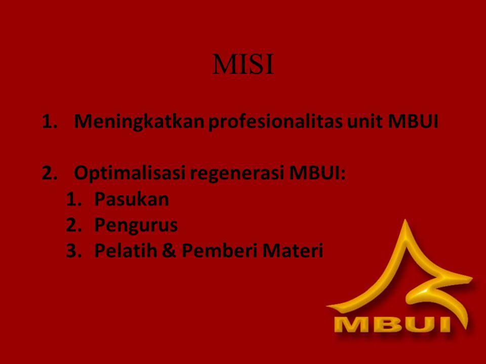 MISI Meningkatkan profesionalitas unit MBUI
