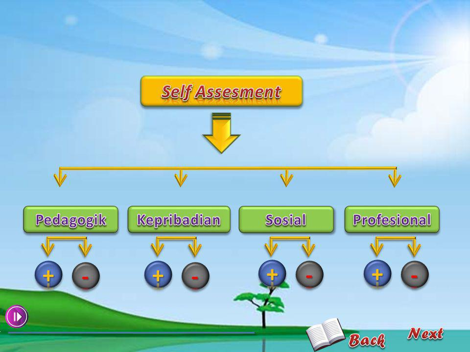 + - + - + - + - Self Assesment Pedagogik Kepribadian Sosial