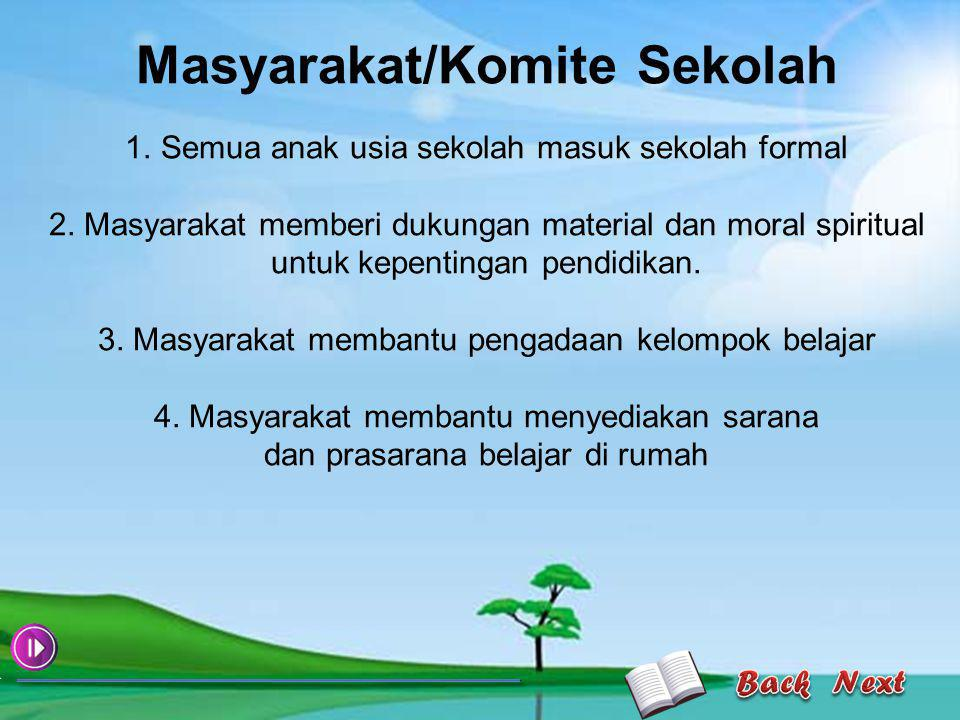 Masyarakat/Komite Sekolah