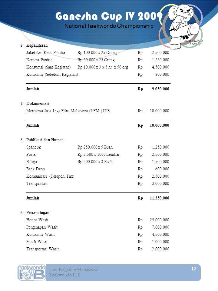 Kepanitiaan Jaket dan Kaos Panitia Rp 100.000 x 25 Orang Rp 2.500.000. Kemeja Panitia Rp 50.000 x 25 Orang Rp 1.250.000.