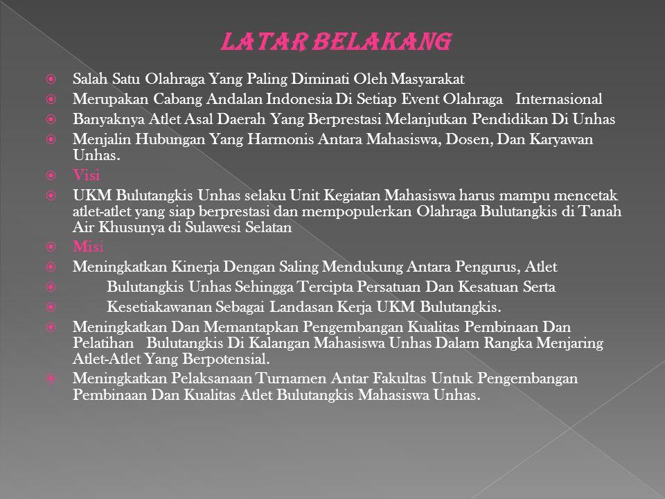 LATAR BELAKANG Salah Satu Olahraga Yang Paling Diminati Oleh Masyarakat. Merupakan Cabang Andalan Indonesia Di Setiap Event Olahraga Internasional.