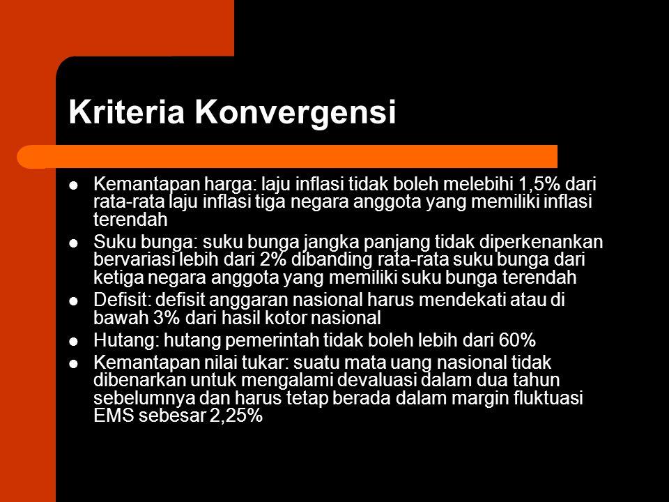 Kriteria Konvergensi