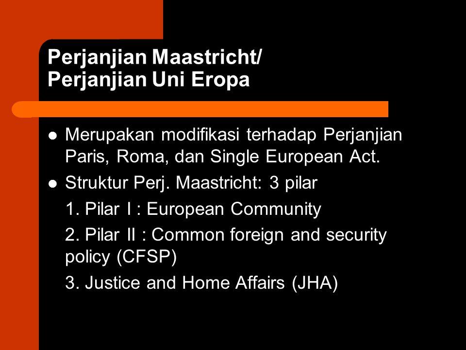 Perjanjian Maastricht/ Perjanjian Uni Eropa