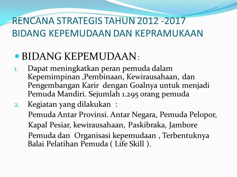 RENCANA STRATEGIS TAHUN 2012 -2017 BIDANG KEPEMUDAAN DAN KEPRAMUKAAN