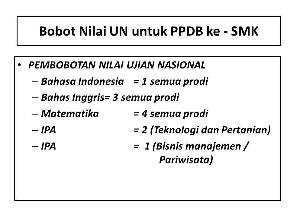Bobot Nilai UN untuk PPDB ke - SMK